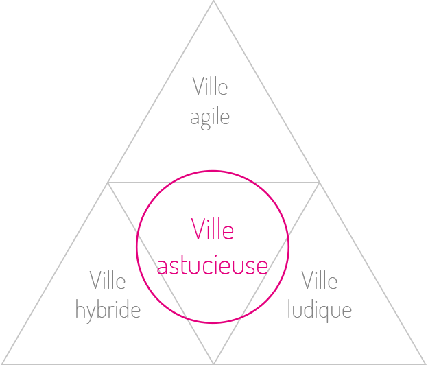 Triforce de la ville