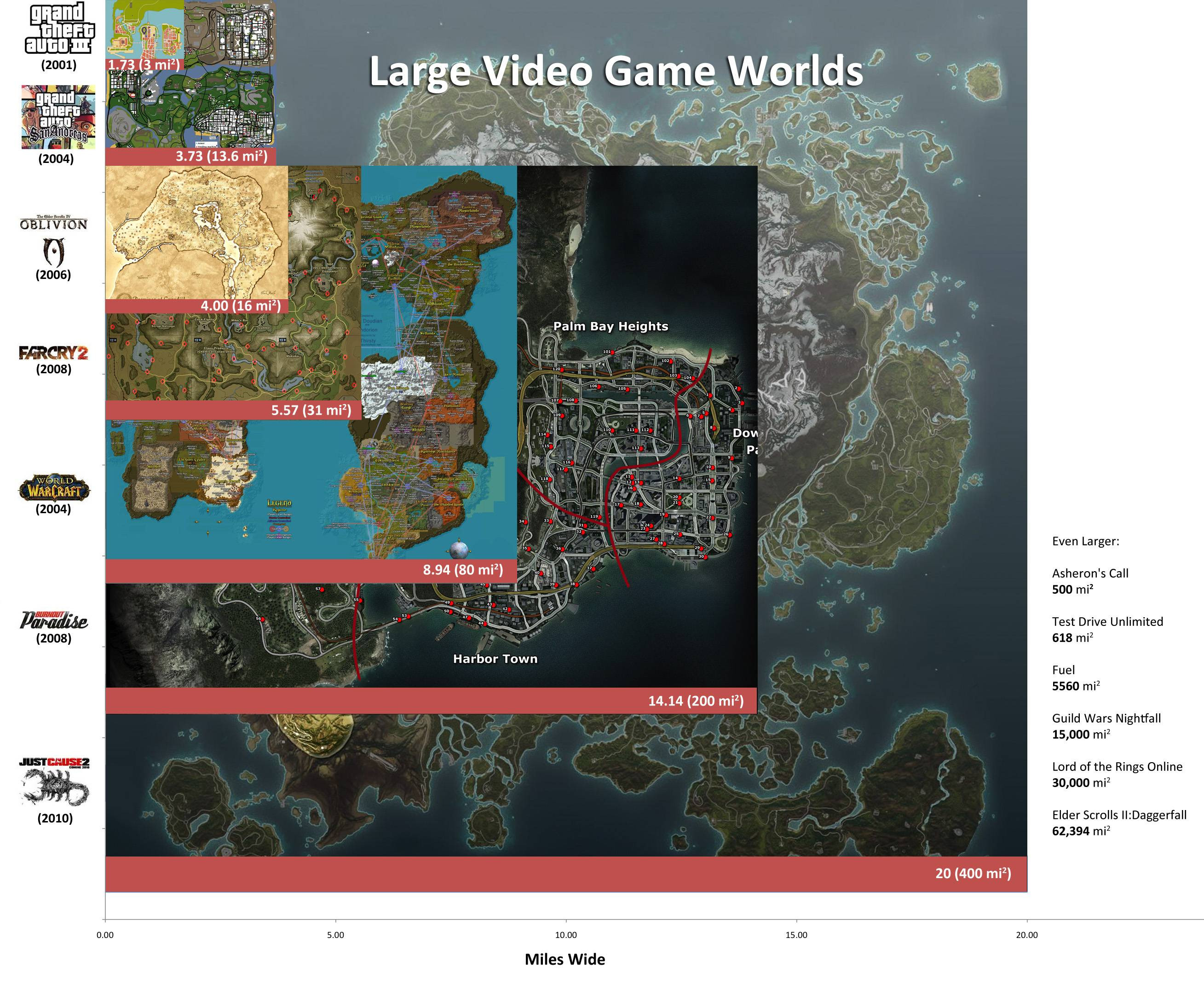 Large-Video-Game-Worlds