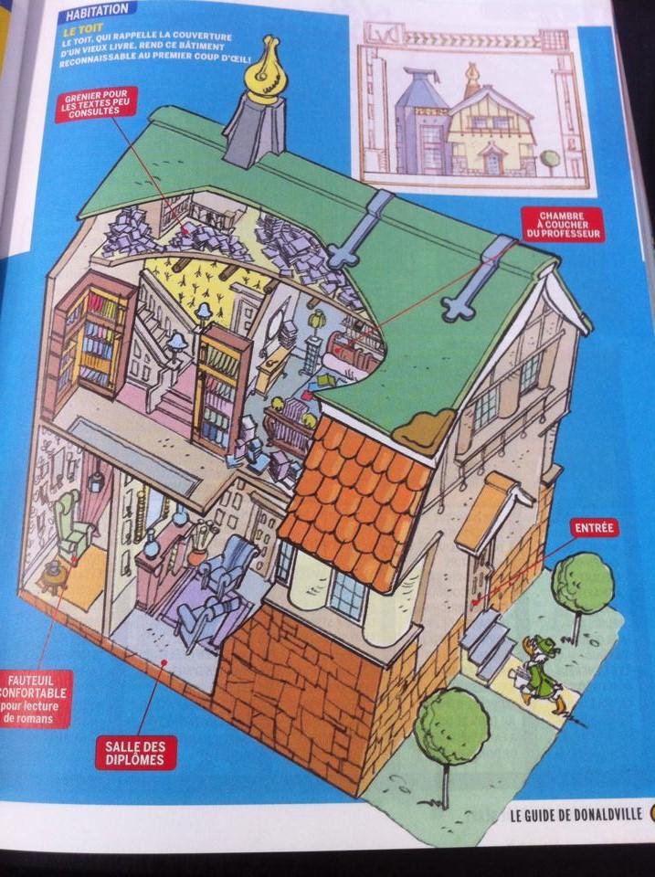 Donaldville et architecture-canard - La villa de Donald Dingue